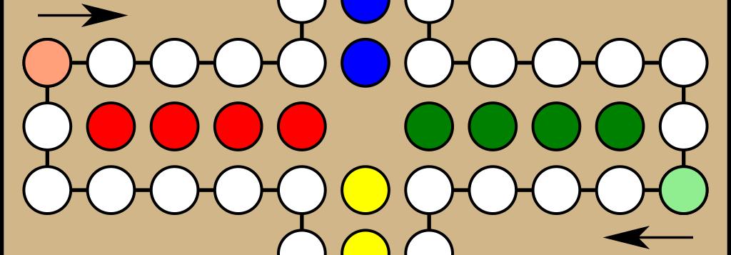 Die Mathematik der Gesellschaftsspiele – Eine Beobachtung
